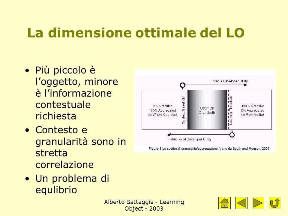Alberto Battaggia - Learning Object - 2003 Più piccolo è l'oggetto, minore è l'informazione contestuale richiesta Contesto e granularità sono in stretta correlazione Un problema di equlibrio La dimensione ottimale del LO