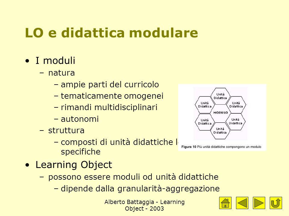 Alberto Battaggia - Learning Object - 2003 LO e didattica modulare I moduli –natura –ampie parti del curricolo –tematicamente omogenei –rimandi multid