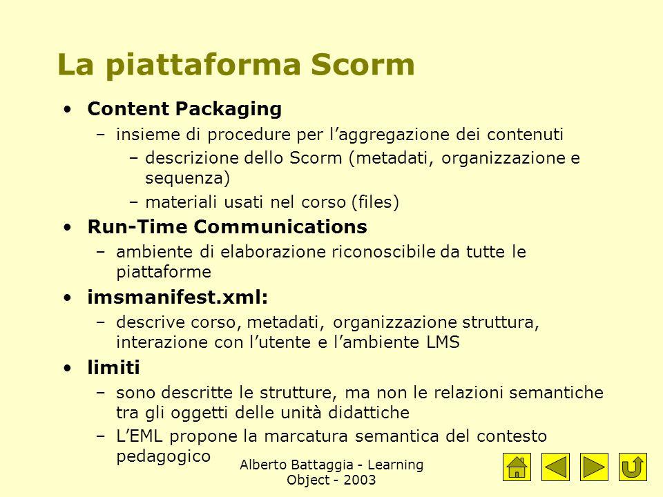 Alberto Battaggia - Learning Object - 2003 La piattaforma Scorm Content Packaging –insieme di procedure per l'aggregazione dei contenuti –descrizione