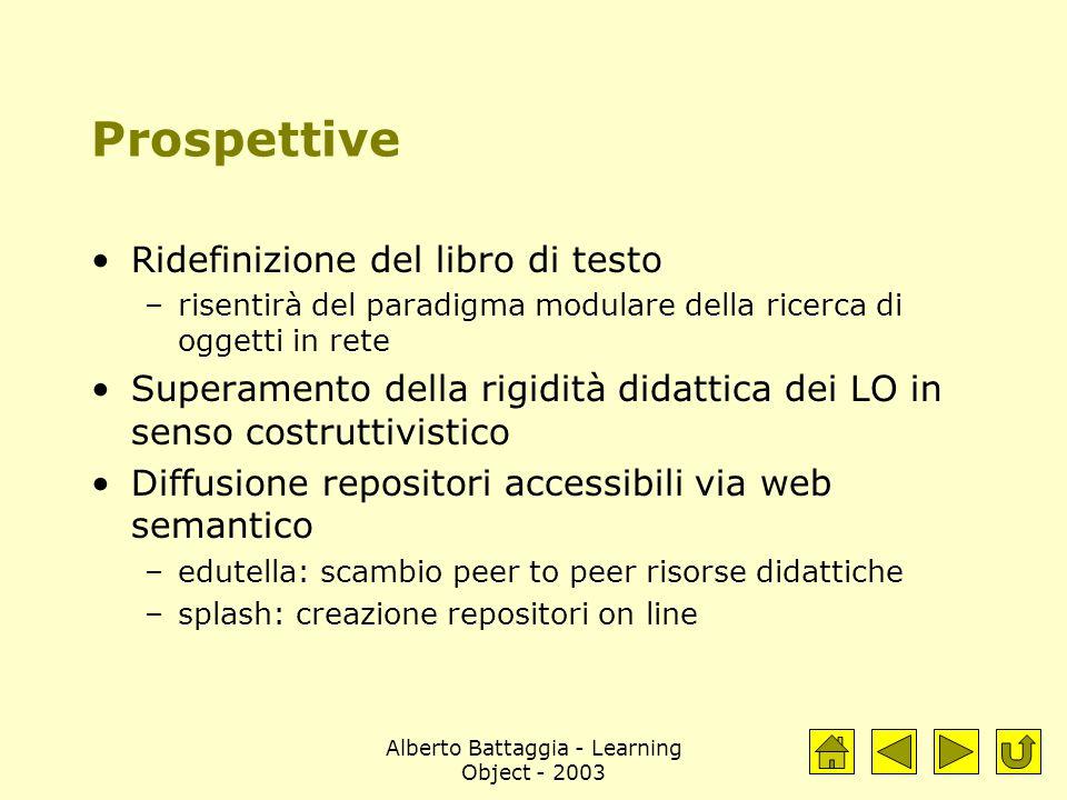 Alberto Battaggia - Learning Object - 2003 Prospettive Ridefinizione del libro di testo –risentirà del paradigma modulare della ricerca di oggetti in