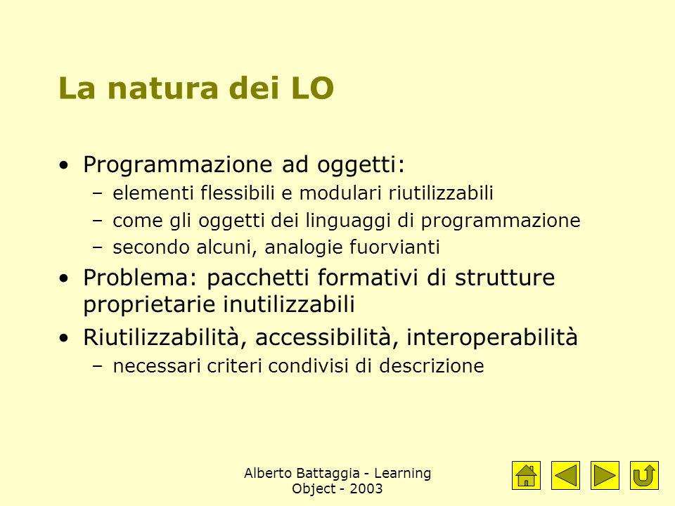 Alberto Battaggia - Learning Object - 2003 La natura dei LO Programmazione ad oggetti: –elementi flessibili e modulari riutilizzabili –come gli oggett