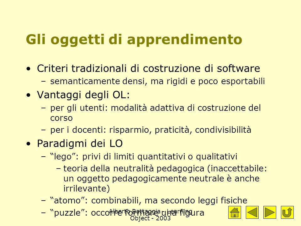 Alberto Battaggia - Learning Object - 2003 Gli oggetti di apprendimento Criteri tradizionali di costruzione di software –semanticamente densi, ma rigi