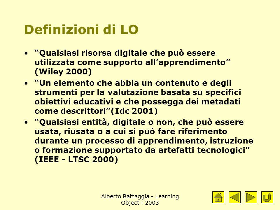 """Alberto Battaggia - Learning Object - 2003 Definizioni di LO """"Qualsiasi risorsa digitale che può essere utilizzata come supporto all'apprendimento"""" (W"""