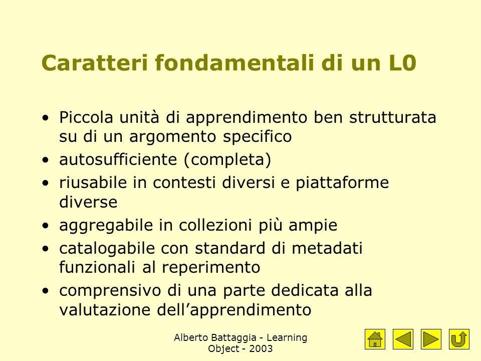 Alberto Battaggia - Learning Object - 2003 Caratteri fondamentali di un L0 Piccola unità di apprendimento ben strutturata su di un argomento specifico