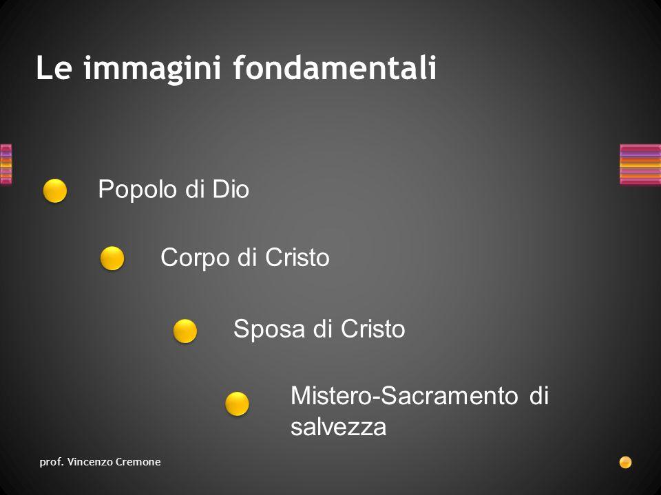 Le immagini fondamentali Popolo di Dio Mistero-Sacramento di salvezza Corpo di Cristo Sposa di Cristo prof.