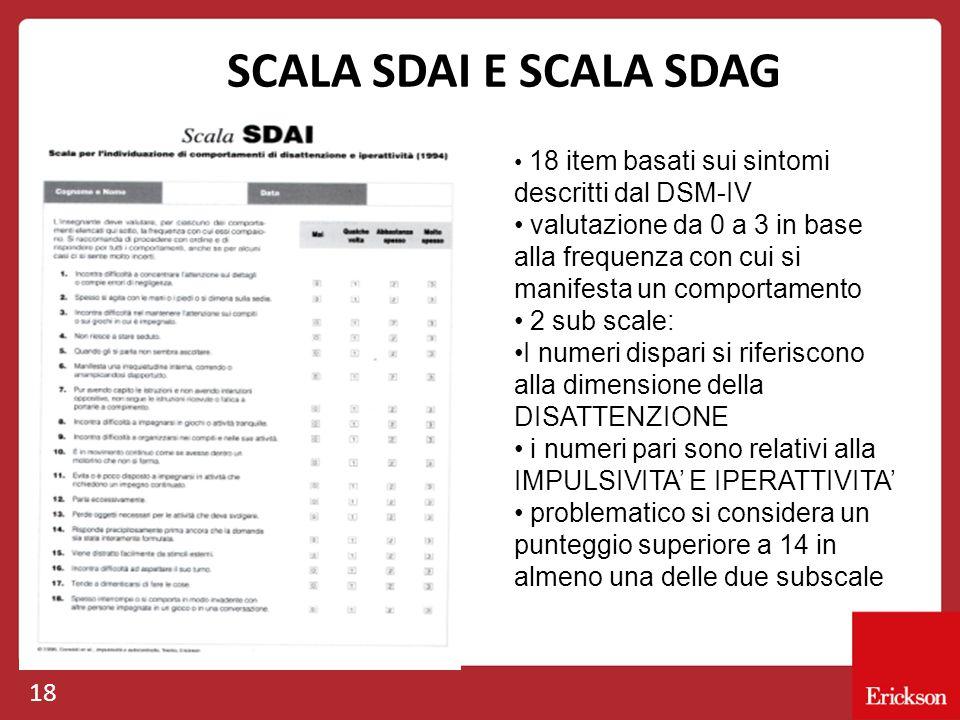 SCALA SDAI E SCALA SDAG 18 18 item basati sui sintomi descritti dal DSM-IV valutazione da 0 a 3 in base alla frequenza con cui si manifesta un comport