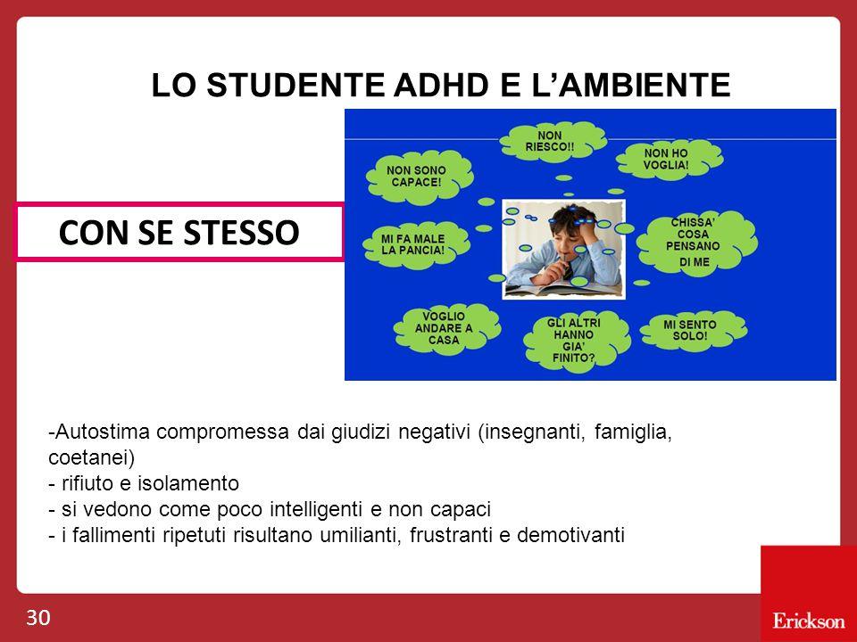 30 LO STUDENTE ADHD E L'AMBIENTE CON SE STESSO -Autostima compromessa dai giudizi negativi (insegnanti, famiglia, coetanei) - rifiuto e isolamento - s