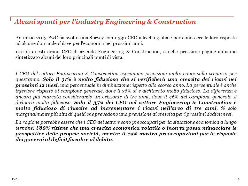 9PwC Alcuni spunti per l'industry Engineering & Construction Ad inizio 2013 PwC ha svolto una Survey con 1.330 CEO a livello globale per conoscere le