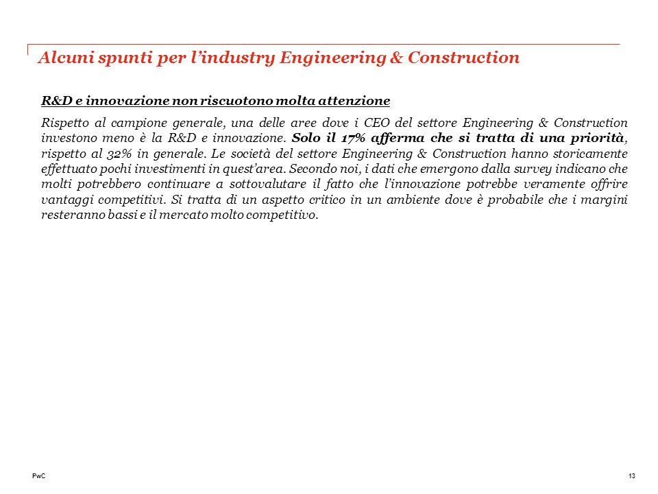 13PwC R&D e innovazione non riscuotono molta attenzione Rispetto al campione generale, una delle aree dove i CEO del settore Engineering & Constructio