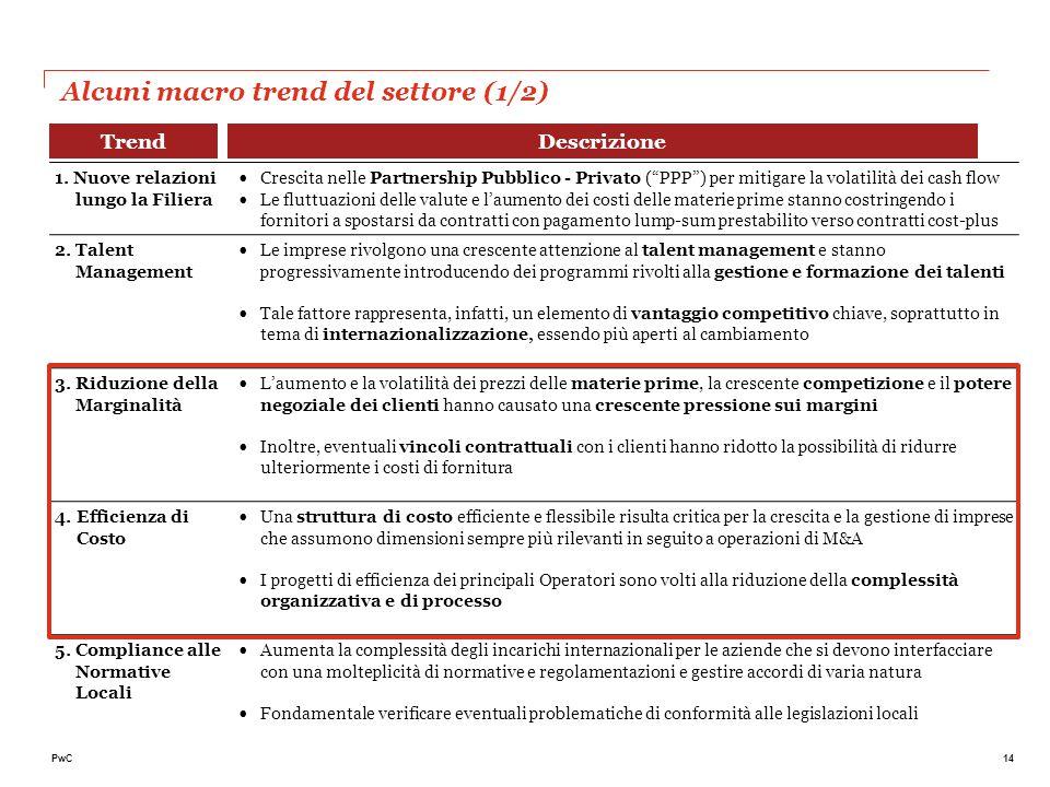"""14PwC TrendDescrizione 1. Nuove relazioni lungo la Filiera Crescita nelle Partnership Pubblico - Privato (""""PPP"""") per mitigare la volatilità dei cash f"""