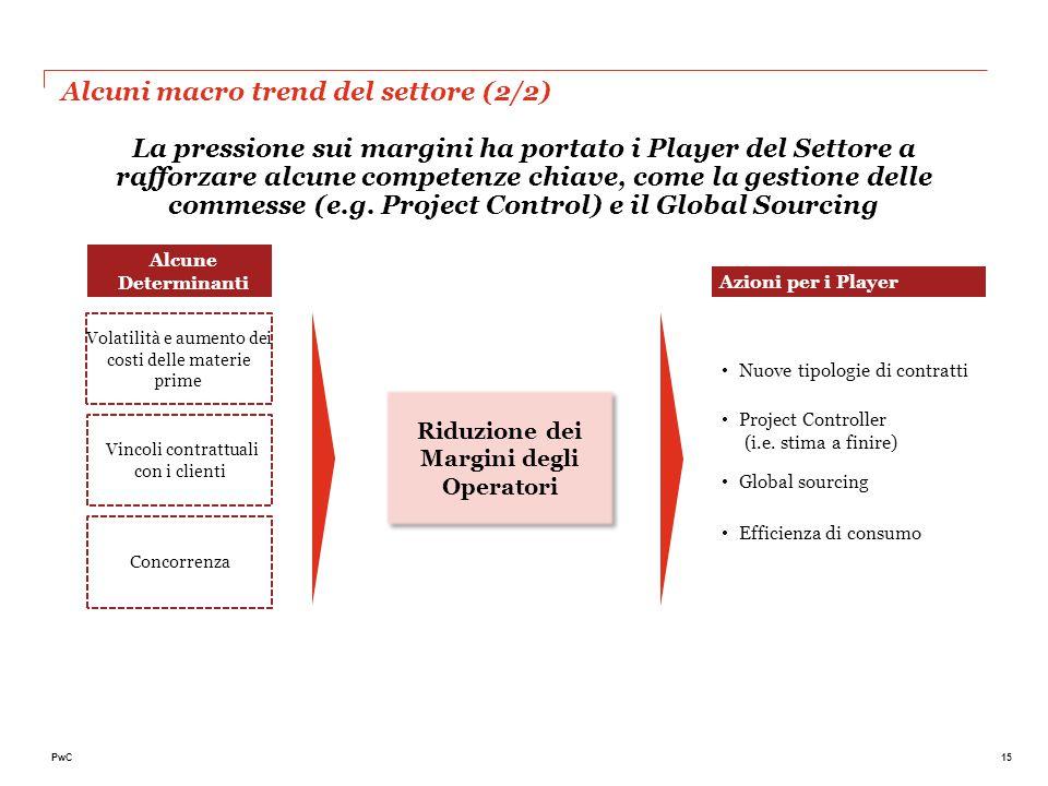 15PwC La pressione sui margini ha portato i Player del Settore a rafforzare alcune competenze chiave, come la gestione delle commesse (e.g. Project Co