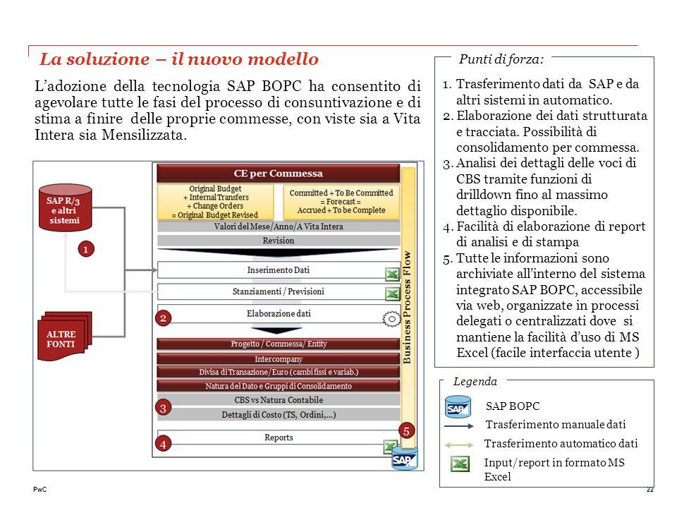 22PwC La soluzione – il nuovo modello 1.Trasferimento dati da SAP e da altri sistemi in automatico. 2.Elaborazione dei dati strutturata e tracciata. P