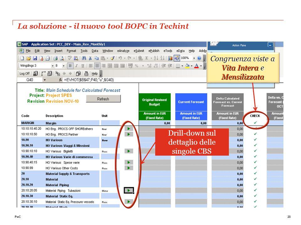 28PwC La soluzione - il nuovo tool BOPC in Techint 28 Drill-down sul dettaglio delle singole CBS Congruenza viste a Vita Intera e Mensilizzata