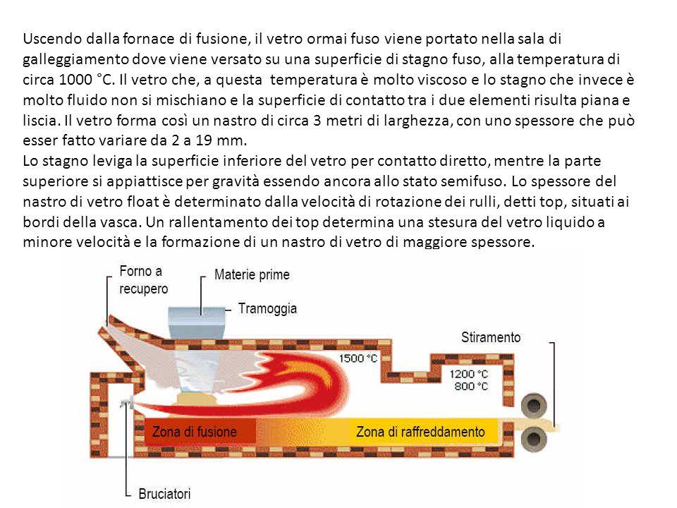 Uscendo dalla fornace di fusione, il vetro ormai fuso viene portato nella sala di galleggiamento dove viene versato su una superficie di stagno fuso,