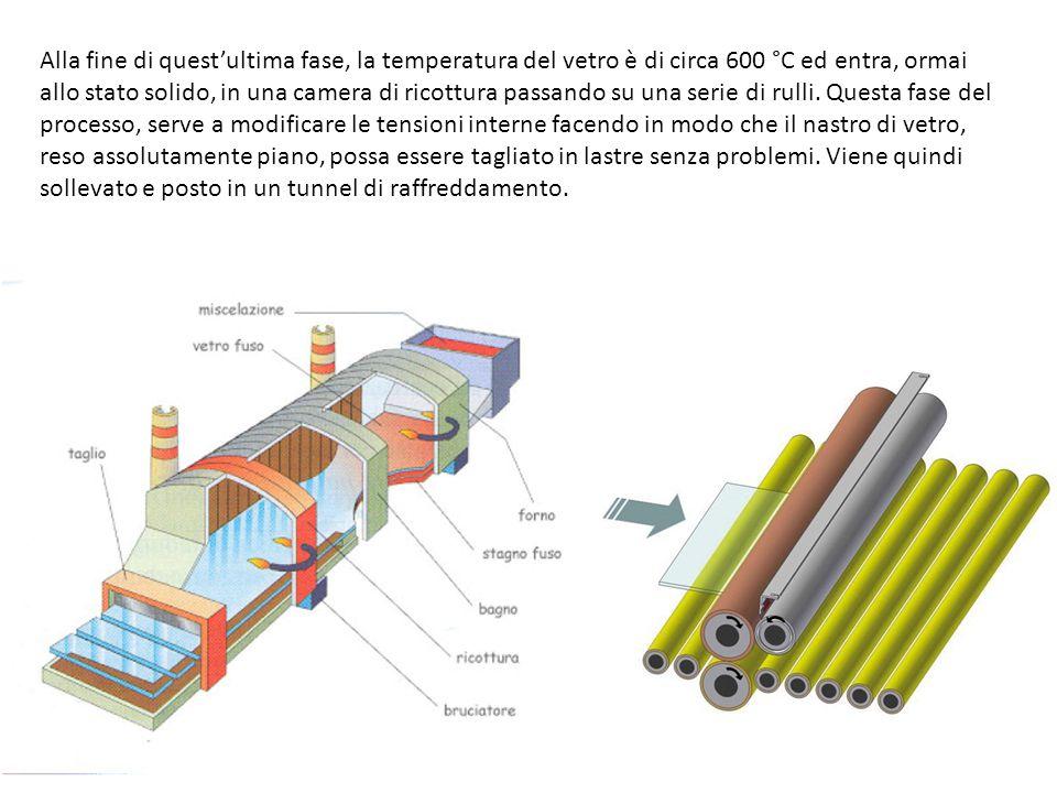Alla fine di quest'ultima fase, la temperatura del vetro è di circa 600 °C ed entra, ormai allo stato solido, in una camera di ricottura passando su u