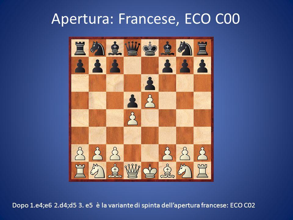 Apertura: Francese, ECO C00 Dopo 1.e4;e6 2.d4;d5 3.