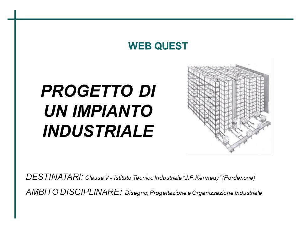 """WEB QUEST DESTINATARI: Classe V - Istituto Tecnico Industriale """"J.F. Kennedy"""" (Pordenone) AMBITO DISCIPLINARE : Disegno, Progettazione e Organizzazion"""