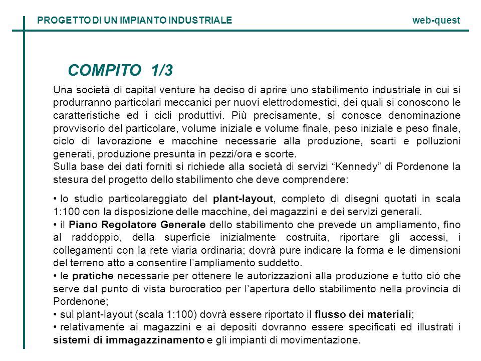 COMPITO 1/3 Una società di capital venture ha deciso di aprire uno stabilimento industriale in cui si produrranno particolari meccanici per nuovi elet