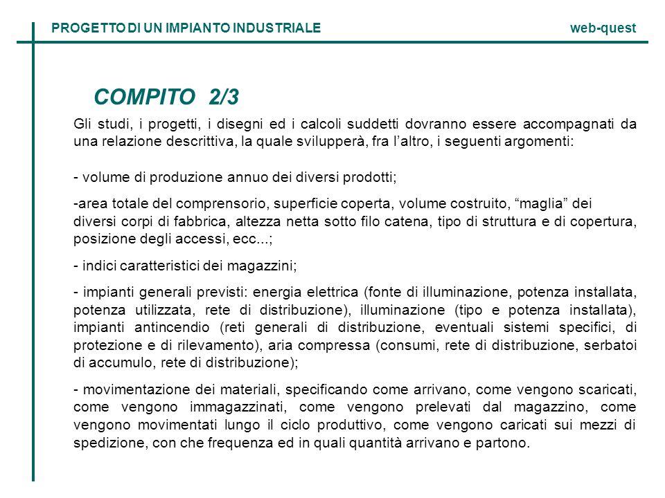 COMPITO 2/3 Gli studi, i progetti, i disegni ed i calcoli suddetti dovranno essere accompagnati da una relazione descrittiva, la quale svilupperà, fra