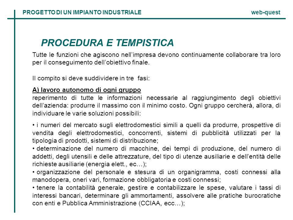 PROCEDURA E TEMPISTICA Tutte le funzioni che agiscono nell'impresa devono continuamente collaborare tra loro per il conseguimento dell'obiettivo final