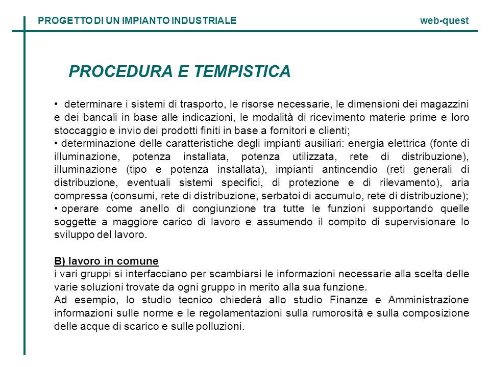 PROCEDURA E TEMPISTICA determinare i sistemi di trasporto, le risorse necessarie, le dimensioni dei magazzini e dei bancali in base alle indicazioni,