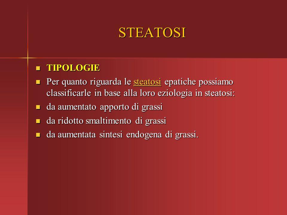 TIPOLOGIE TIPOLOGIE Per quanto riguarda le steatosi epatiche possiamo classificarle in base alla loro eziologia in steatosi: Per quanto riguarda le st