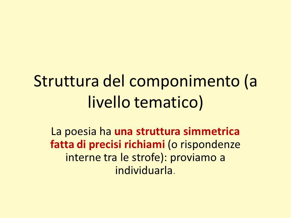 Struttura del componimento (a livello tematico) La poesia ha una struttura simmetrica fatta di precisi richiami (o rispondenze interne tra le strofe):