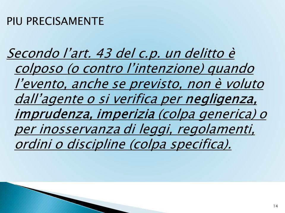 PIU PRECISAMENTE Secondo l'art. 43 del c.p.