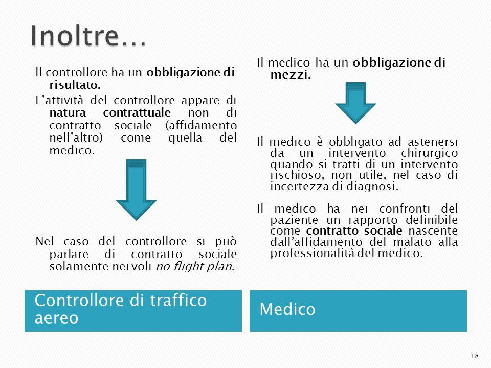 Controllore di traffico aereo Medico Il controllore ha un obbligazione di risultato.