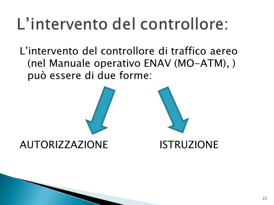 L'intervento del controllore di traffico aereo (nel Manuale operativo ENAV (MO-ATM), ) può essere di due forme: AUTORIZZAZIONE ISTRUZIONE 22