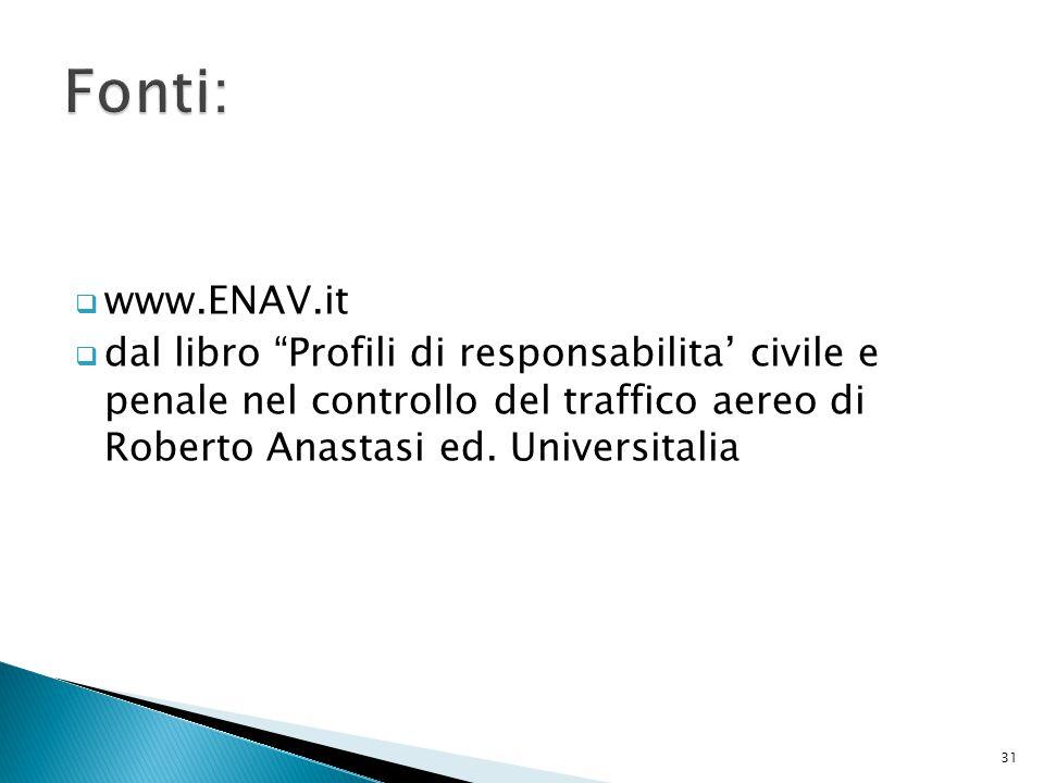 www.ENAV.it  dal libro Profili di responsabilita' civile e penale nel controllo del traffico aereo di Roberto Anastasi ed.