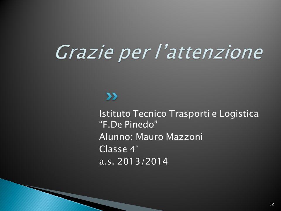 Istituto Tecnico Trasporti e Logistica F.De Pinedo Alunno: Mauro Mazzoni Classe 4° a.s.