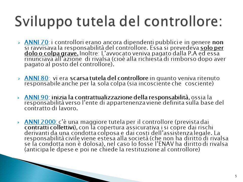 ANNI 70: i controllori erano ancora dipendenti pubblici e in genere non si ravvisava la responsabilità del controllore.