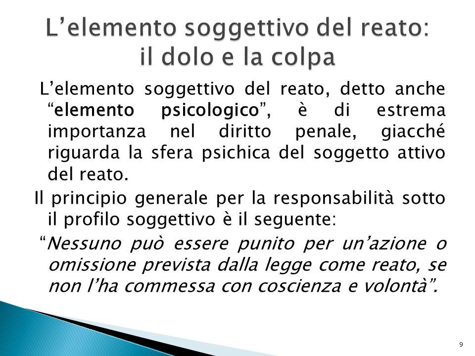 L'elemento soggettivo del reato, detto anche elemento psicologico , è di estrema importanza nel diritto penale, giacché riguarda la sfera psichica del soggetto attivo del reato.