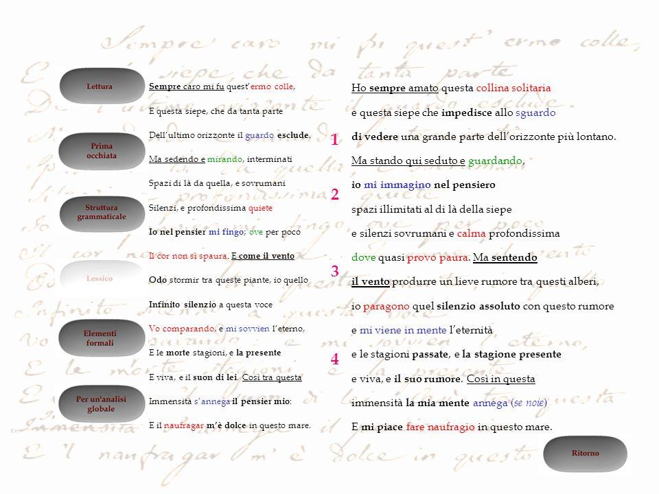Anafora 12457911368 10 15 versi endecasillabi senza rima Quasi tutti i versi son « enjambés » non il primo (lo spunto) e l'ultimo (la conclusione) Questi procedimenti tendono a mascherare il ritmo del verso accentuando la continuità sonora della poesia L infinito Sem /pre/ ca /ro/ mi/ fu // que/ st er /mo/ col /le, E questa siepe, che da tanta parte De l ultimo orizzonte il guardo esclude.