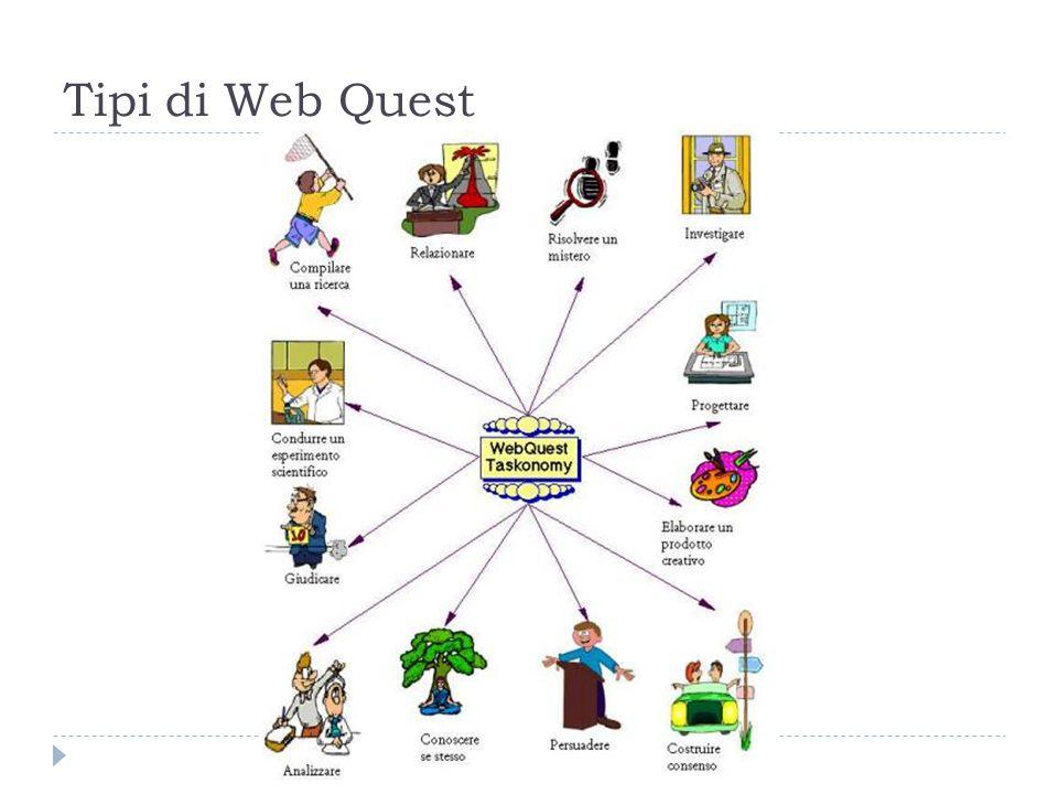 Tipi di Web Quest