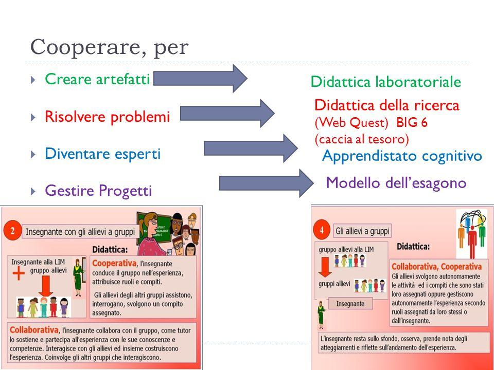 Cooperare, per  Creare artefatti  Risolvere problemi  Diventare esperti  Gestire Progetti Didattica laboratoriale Didattica della ricerca (Web Que