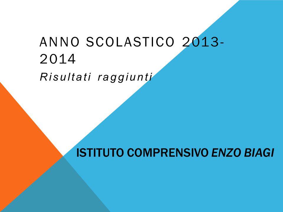 ISTITUTO COMPRENSIVO ENZO BIAGI ANNO SCOLASTICO 2013- 2014 Risultati raggiunti