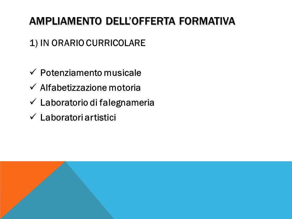 AMPLIAMENTO DELL'OFFERTA FORMATIVA 1)IN ORARIO CURRICOLARE Potenziamento musicale Alfabetizzazione motoria Laboratorio di falegnameria Laboratori artistici