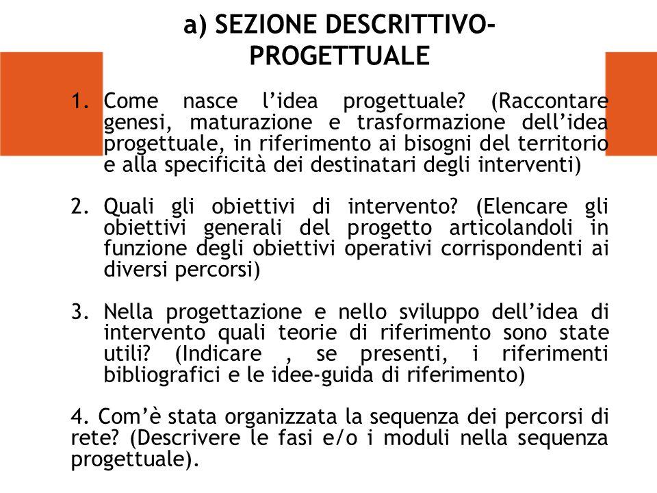 a) SEZIONE DESCRITTIVO- PROGETTUALE 1.Come nasce l'idea progettuale? (Raccontare genesi, maturazione e trasformazione dell'idea progettuale, in riferi