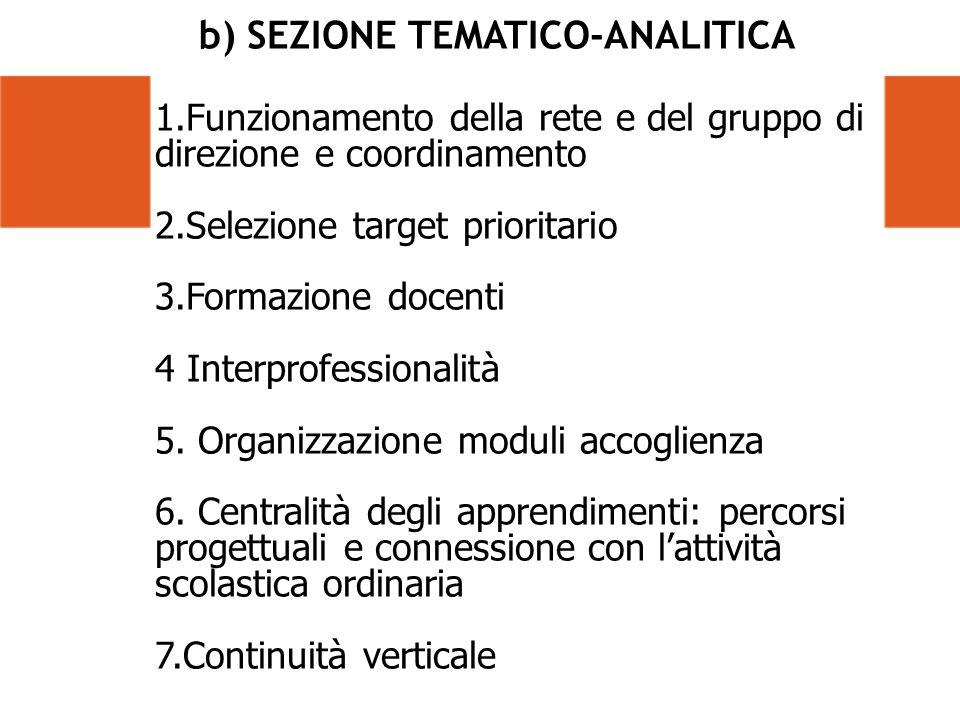b) SEZIONE TEMATICO-ANALITICA 1.Funzionamento della rete e del gruppo di direzione e coordinamento 2.Selezione target prioritario 3.Formazione docenti