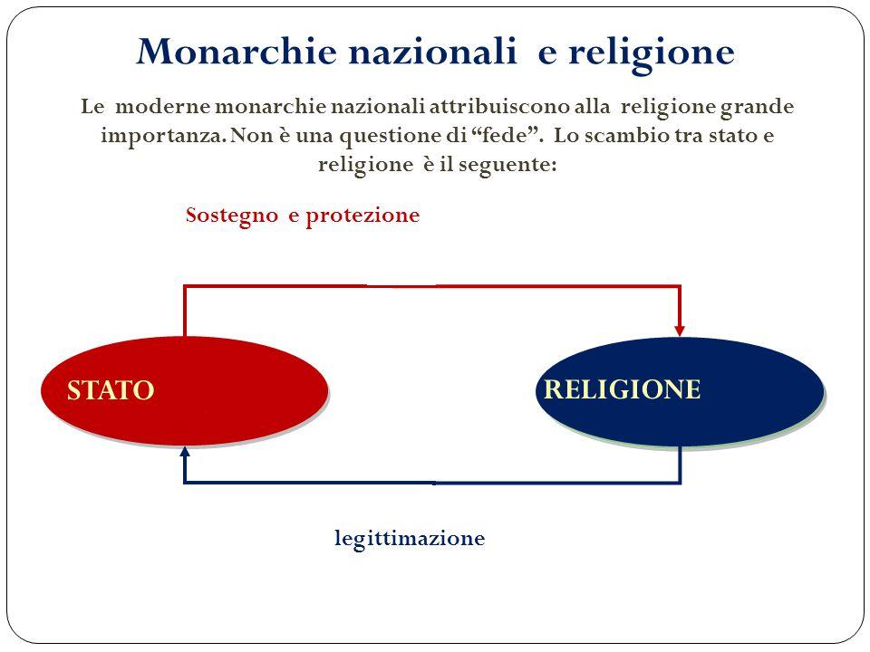 """11 Monarchie nazionali e religione Le moderne monarchie nazionali attribuiscono alla religione grande importanza. Non è una questione di """"fede"""". Lo sc"""