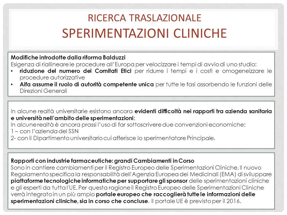 RICERCA TRASLAZIONALE SPERIMENTAZIONI CLINICHE 10 Modifiche introdotte dalla riforma Balduzzi Esigenza di riallineare le procedure all'Europa per velo