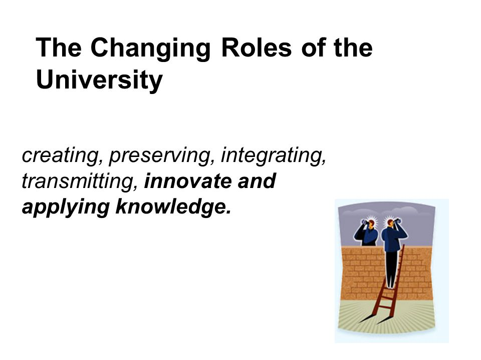 The Changing Roles of the University creating, preserving, integrating, transmitting, innovate and applying knowledge.
