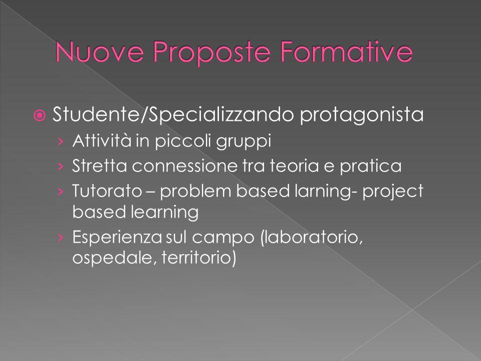  Studente/Specializzando protagonista › Attività in piccoli gruppi › Stretta connessione tra teoria e pratica › Tutorato – problem based larning- pro