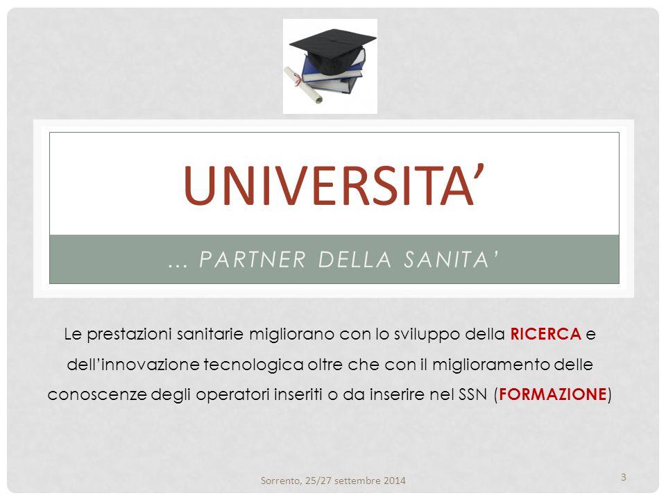 UNIVERSITA' … PARTNER DELLA SANITA' Sorrento, 25/27 settembre 2014 3 Le prestazioni sanitarie migliorano con lo sviluppo della RICERCA e dell'innovazi