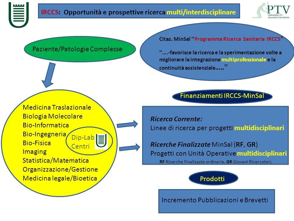Medicina Traslazionale Biologia Molecolare Bio-Informatica Bio-Ingegneria Bio-Fisica Imaging Statistica/Matematica Organizzazione/Gestione Medicina legale/Bioetica Paziente/Patologie Complesse IRCCS: Opportunità e prospettive ricerca multi/interdisciplinare Ricerca Corrente: Linee di ricerca per progetti multidisciplinari Ricerche Finalizzate MinSal (RF, GR) Progetti con Unità Operative multidisciplinari RF Ricerche Finalizzate ordinarie, GR Giovani Ricercatori, Finanziamenti IRCCS-MinSal Prodotti Incremento Pubblicazioni e Brevetti Dip-Lab Centri Citaz.
