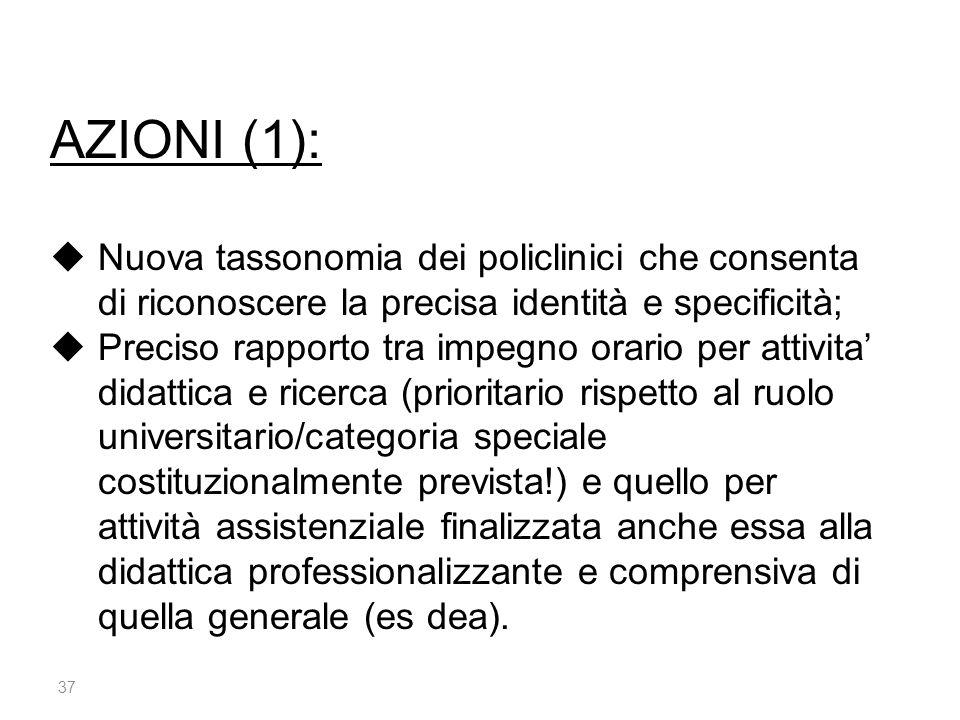 37 AZIONI (1):  Nuova tassonomia dei policlinici che consenta di riconoscere la precisa identità e specificità;  Preciso rapporto tra impegno orario