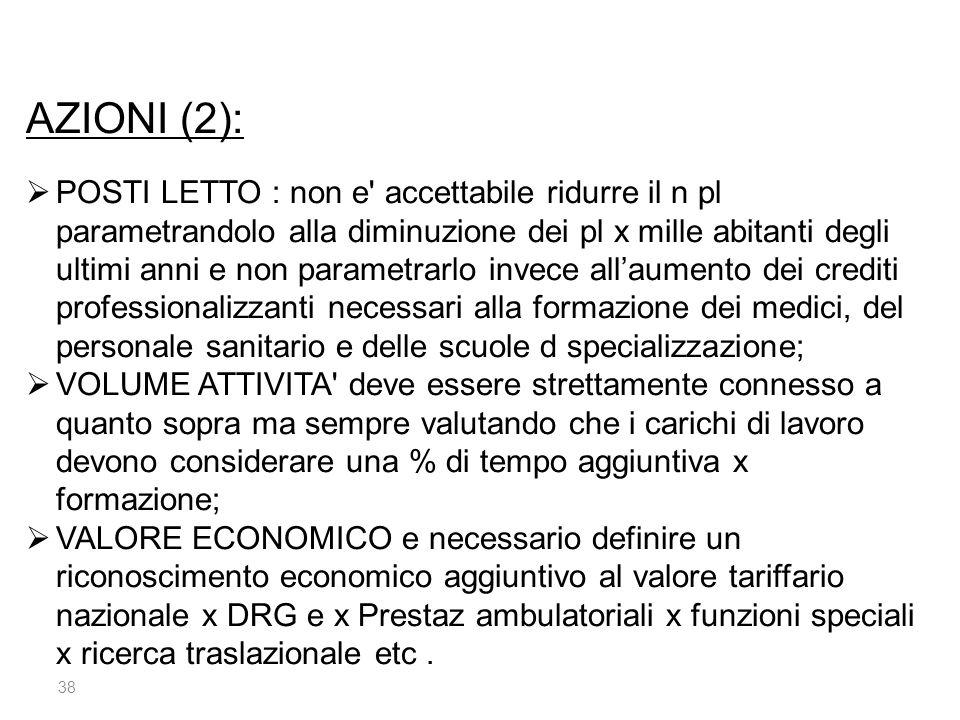 38 AZIONI (2):  POSTI LETTO : non e' accettabile ridurre il n pl parametrandolo alla diminuzione dei pl x mille abitanti degli ultimi anni e non para