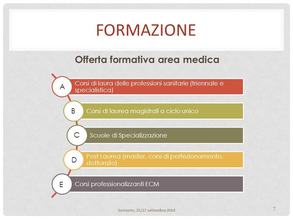 FORMAZIONE Offerta formativa area medica 7 Sorrento, 25/27 settembre 2014 Corsi di laura delle professioni sanitarie (triennale e specialistica) Corsi